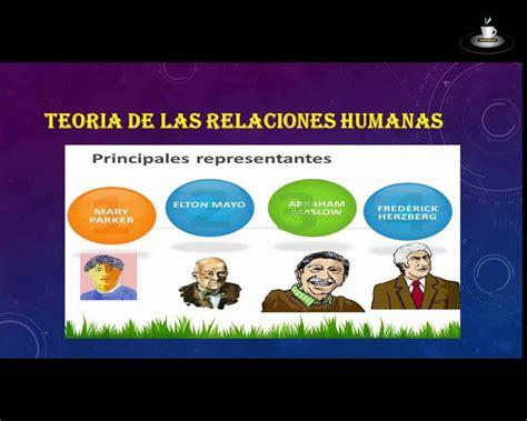 libro brevisima relacion de la teoria de las relaciones humanas 753218 sena gestion empresarial youtube