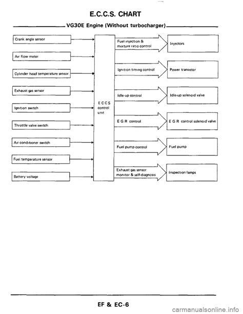 z31 radio wiring diagram k grayengineeringeducation