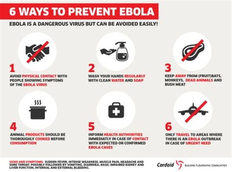 development of a preventive vaccine for ebola virus ebola myths and facts fitness tip of the day