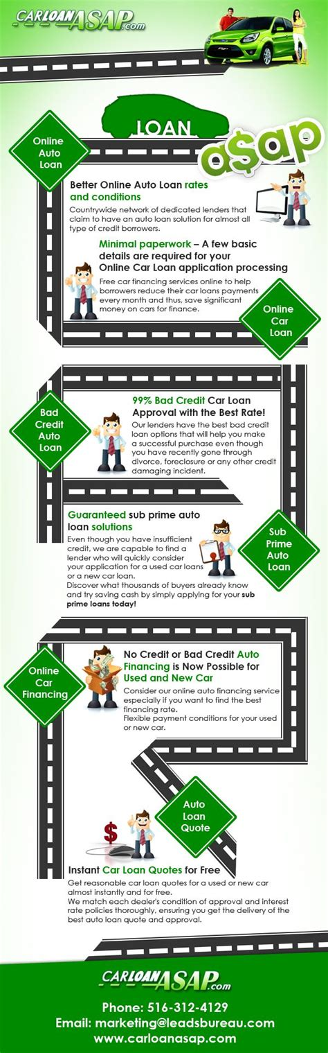 Best Auto Loan Rates November 2014 Advantages Of Car Loan Process Car Loan Consultant