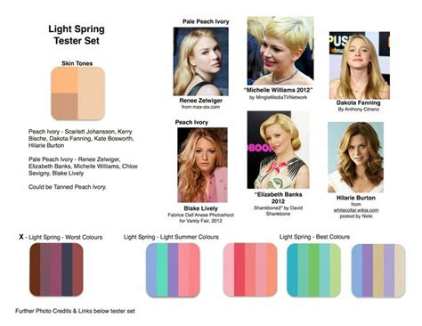 color me beautiful spring spring colors and woman colour me beautiful images col on light spring palette