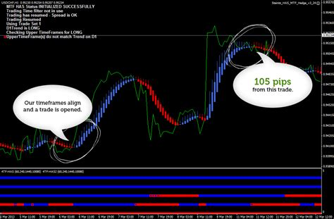 best forex bot forex hedge system the best of the best