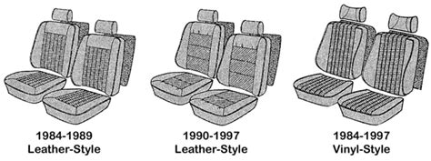 What Is The Meaning Of Upholstery Seat Upholstery Carpet Sets Converitble Tops Headliners