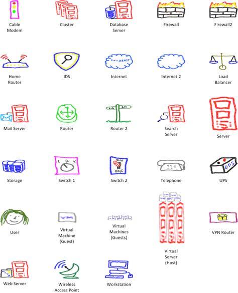 network visio templates network stencils gallery
