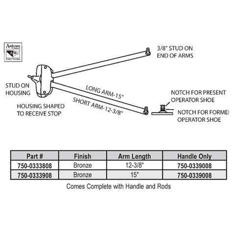 Awning Window Hardware Replacement by Awning Window Awning Window Replacement Hardware