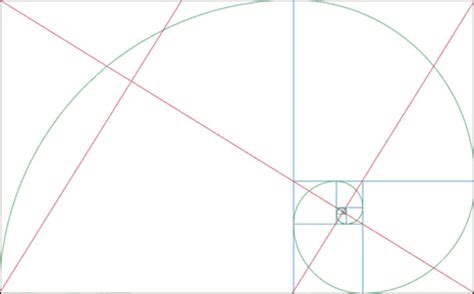 golden ratio layout design how to use size scale and proportion in web design