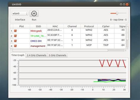wireshark tutorial bandwidth surf country network monitoring tool for ubuntu
