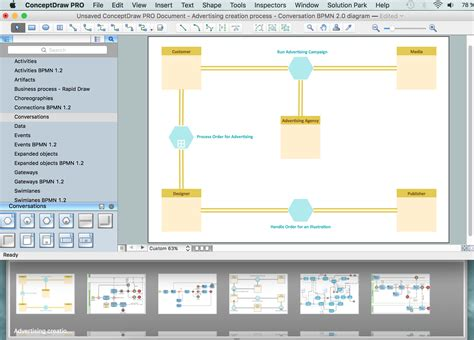 Free Modeling Software business process modeling software for mac features to