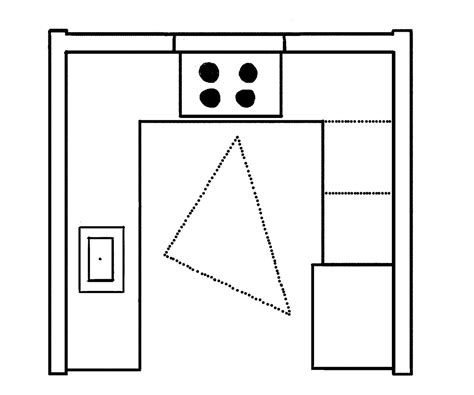 kitchen design triangle 100 kitchen design triangle kitchen layout