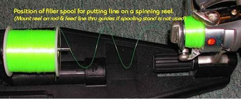 spooling a spinning reel how much pressure page 2 forum surftalk saltwater and freshwater fishing forums fishing report