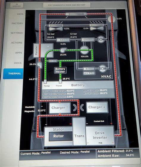 Tesla Diagnostics How Tesla Techs Service Model S Electric Cars Software