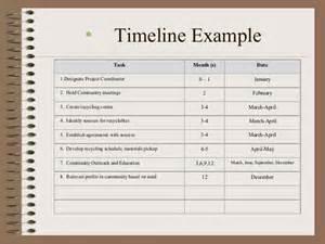 grant writing basics creating a fundable proposal
