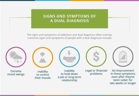 Dual Diagnosis Worksheets by Dual Diagnosis Worksheets Wiildcreative