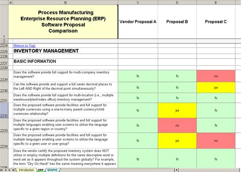 erp evaluation template erp software evaluation selection process manufacturing