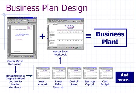 business template design business plan design template excel financial templates