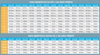 pagamento inss 2016 calend 225 rio extrato inss