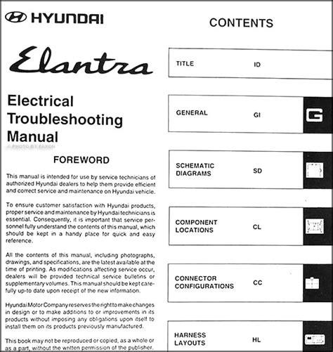 download car manuals 1994 hyundai elantra auto manual 1998 hyundai elantra electrical troubleshooting manual reprint