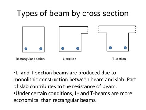 types of cross sections beam design