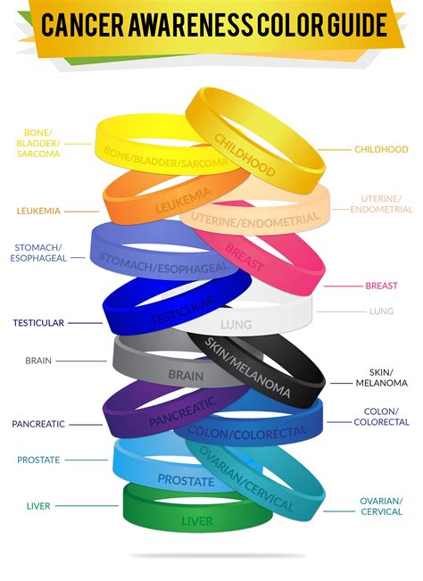 cancer ribbons colors custom cancer awareness support wristbands