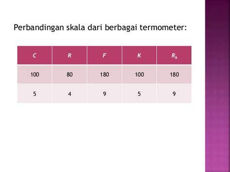 Termometer Skala 100 bab 5 suhu dan kalor