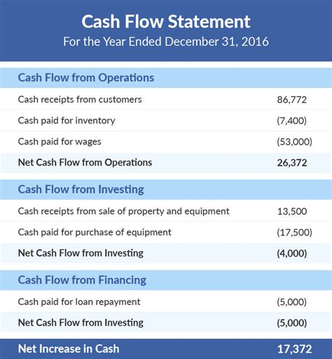 cash flow statement with format 10 basic accounting terms you should know bahiconsulting