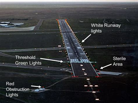 runway lights for driveway runway airfield 61 the