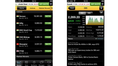 netdania mobile app 5 indian stock market and finance apps trading apps