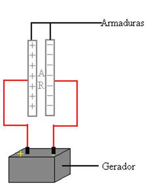 capacitor uol capacitores mundo educa 231 227 o