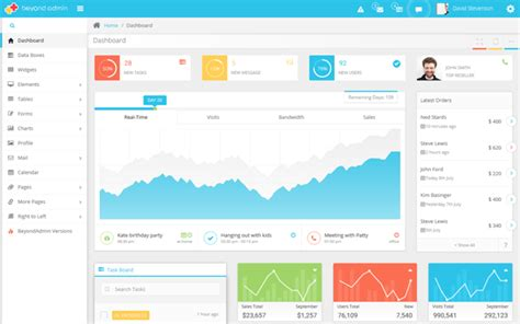 dashboard templates for asp net beyondadmin adminapp angularjs mvc admin