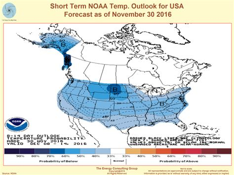 noaa weather forecast winter us nat gas supply demand fundamentals