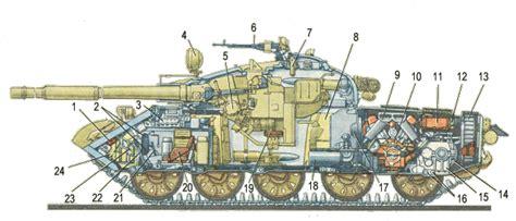tank section soviet t 62 tank section war machine pinterest