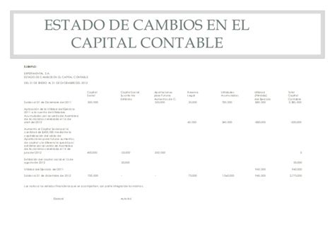 el capital en el estado de cambios en el capital contable