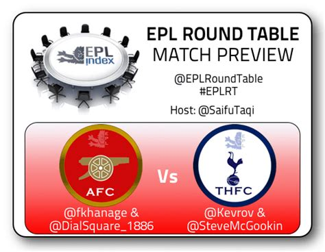 epl table by round epl round table podcast arsenal vs tottenham hotspur fan