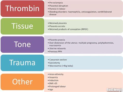 pph treatment prehospital obstetrics clinical focus
