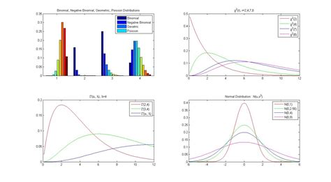 pattern formation matlab code no title