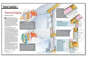 thermal bridging short circuits your insulation since the