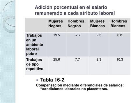 el salario promedio de un camionero pequea y mediana salarios rentas y diferencias en el ingreso