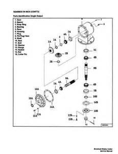 Bobcat mower skid steer rotary cutter brush cat by bobcat gearbox 90