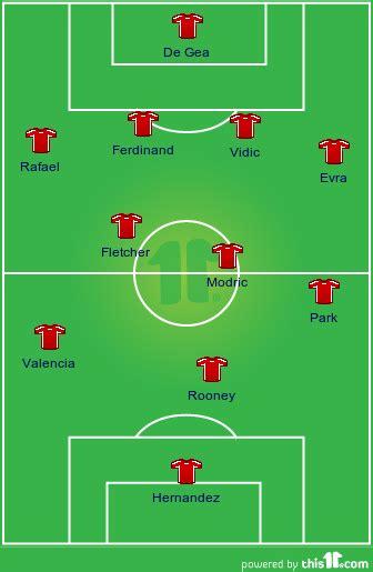 Jersey Go Mu Home Tahun 2011 skuad pemain manchester united musim 2011 2012 berita