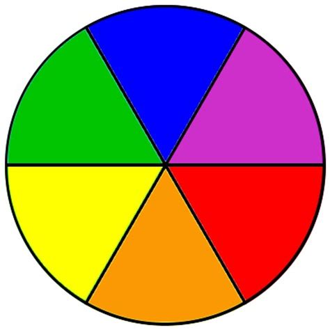 basic color wheel 4 ways to color correct with concealer slashed