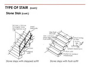 Stair Soffit by Stairs