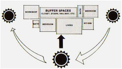 Passive Solar Home Designs Floor Plans by Building Orientation For Optimum Energy Internachi