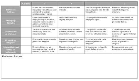 preguntas para una entrevista gastronomica proyecto de v 237 deo receta proyecto c 225 rtama