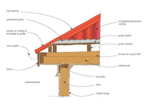 gutter section gutters and downpipes original details branz renovate