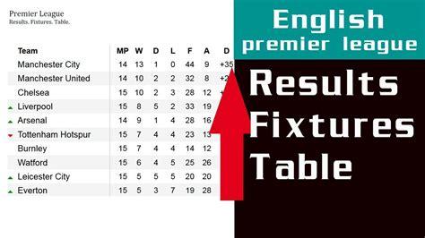 premier league fixtures table premier league fixtures and table