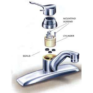 how to repair a kitchen faucet how to fix a leaking kitchen faucet