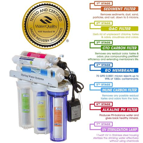 osmosis system reviews top 3 ispring osmosis system with reviews