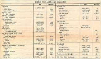 Ford 5000 Specs Ford Tractor Specifications And Data
