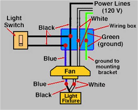 lighting design ideas installing a ceiling fan and light