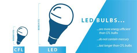 led energy efficient light bulbs make the switch from cfl to led energy efficient light
